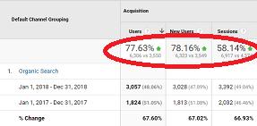 search-engine-optimization-traffic-growth1