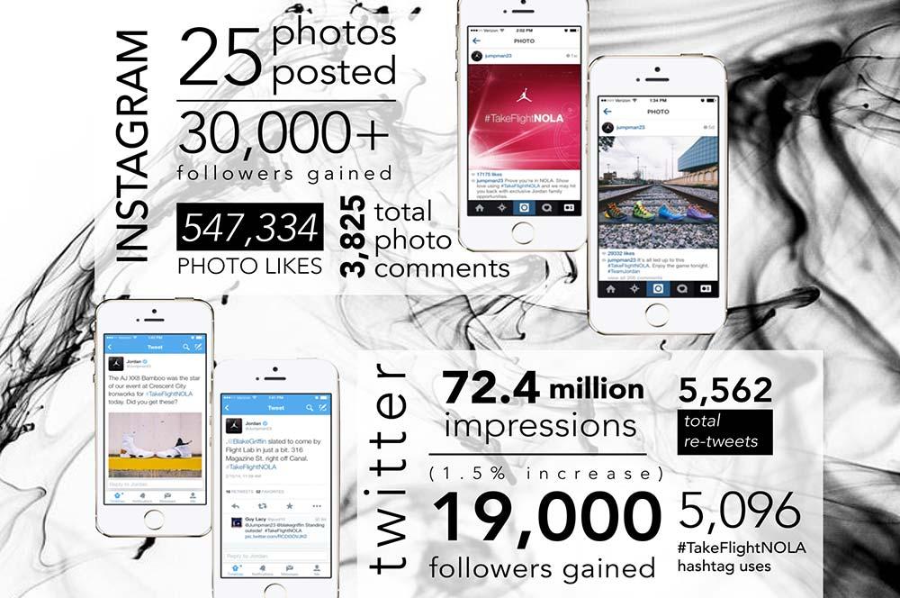Nike Brand Activation AV Concepts Social Media Boost through Event