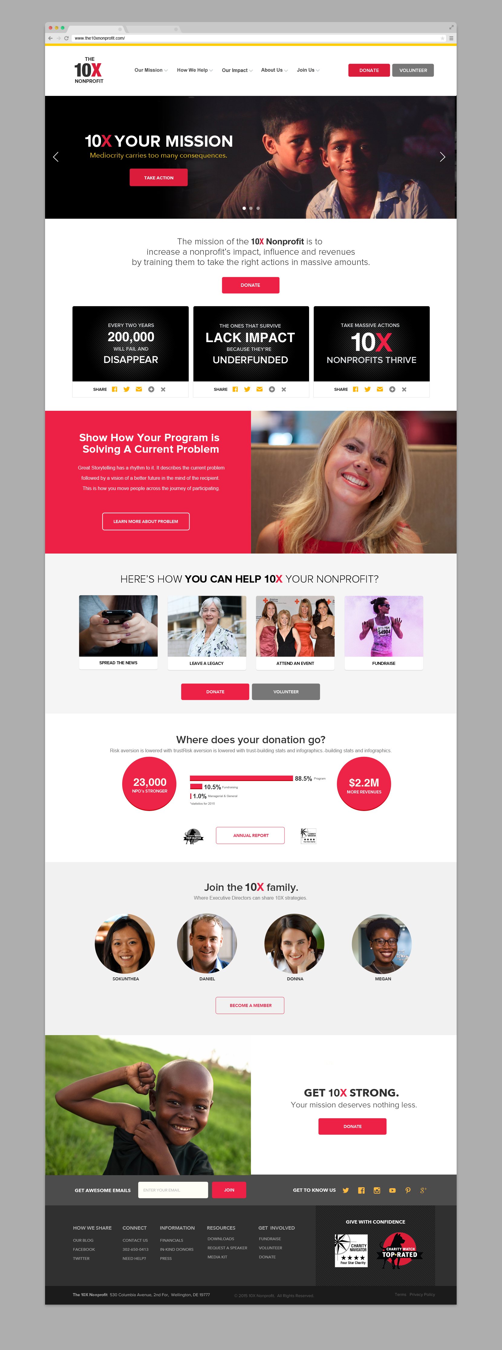 The Prefect Non-profit Website