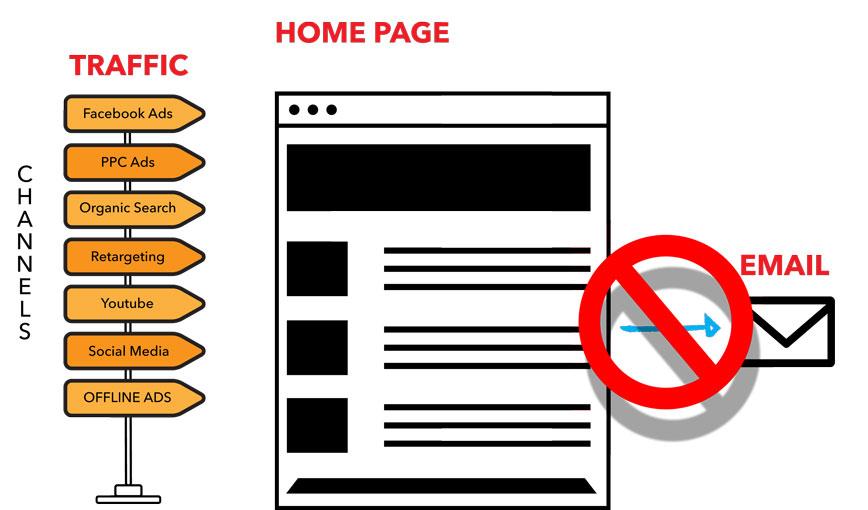 bad-web-advice-systems