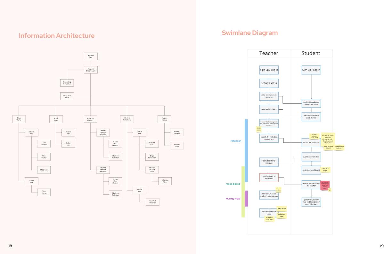 Design-Principles-1