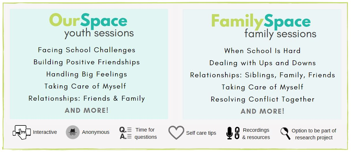 OurSpace and Family Space topics