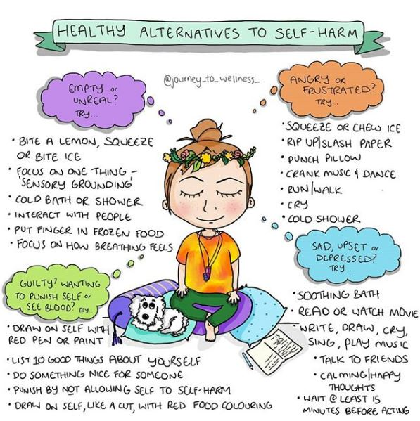 journey_to_wellness_altselfharm