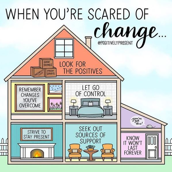 positivelypresent_change
