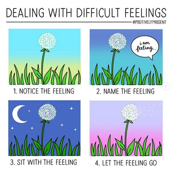 positivelypresent_difficultfeelings