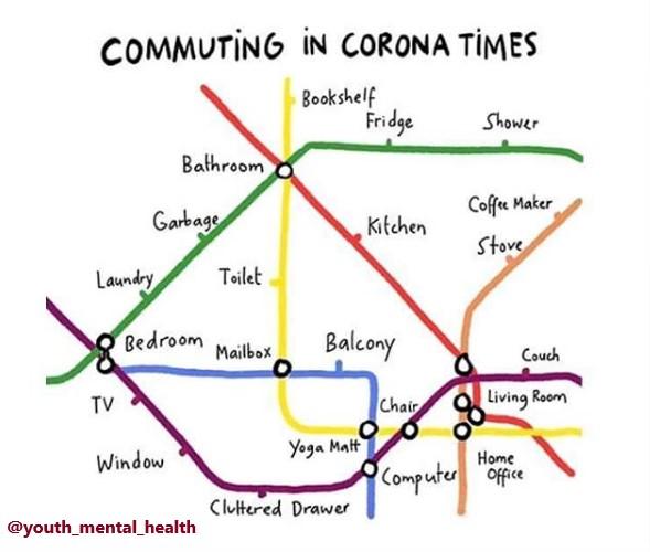 youthmentalhealth_coronacommute