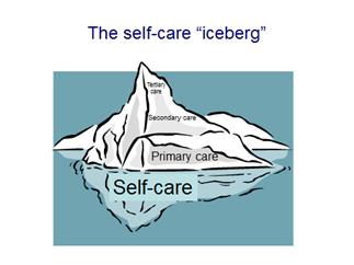self-care-iceberg