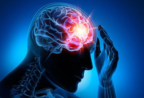 Massage Therapy and Concussions