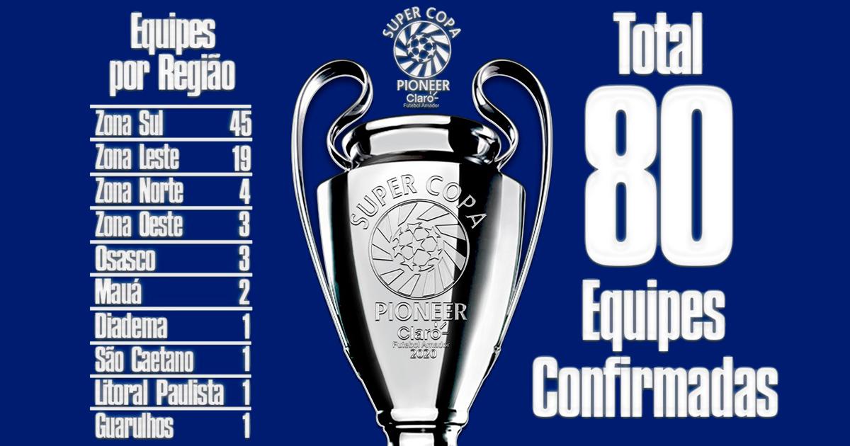 Revelados os 80 times da Super Copa Pioneer Claro 2020