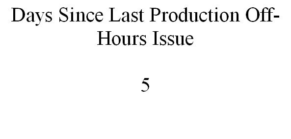 Days since last production issue