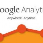 Google Analytics and WordPress–Where to put the Script?
