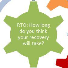 rto-graphic