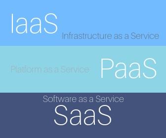 Il cloud nella digital transformation