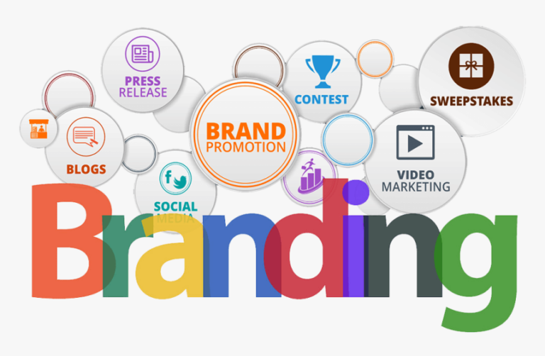 Branding Strategy for your Business