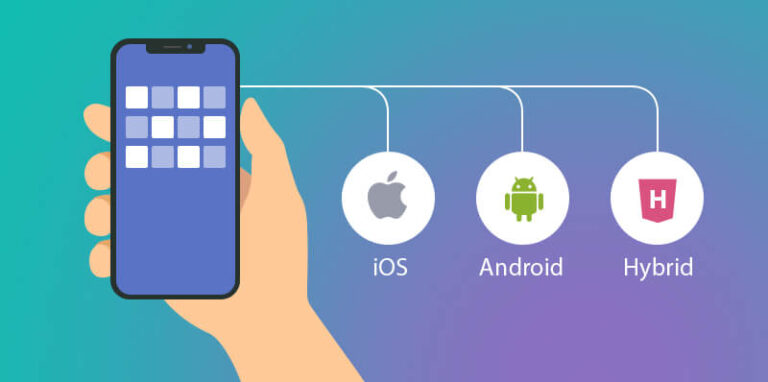 Need to Convert Websites into User-friendly Mobile Apps?