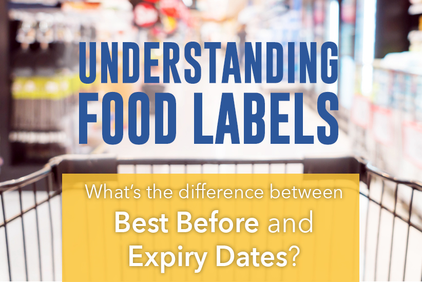 Understanding Food Labels: What's the difference between Best Before and Expiry Dates?