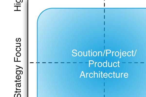 Technical vs. solution vs. enterprise architecture: a matter of scale
