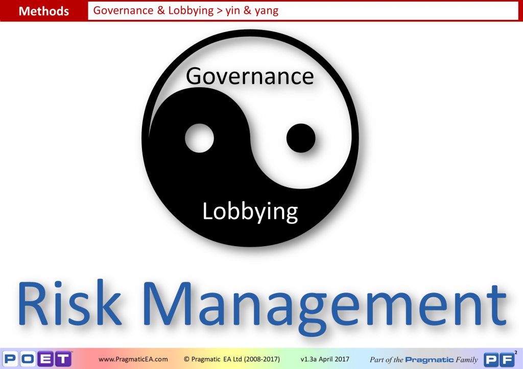Governance & Lobbying - Yin & Yang