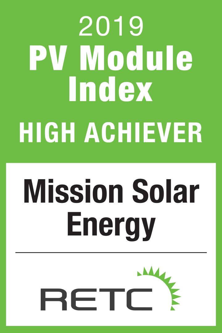 PV Module Index