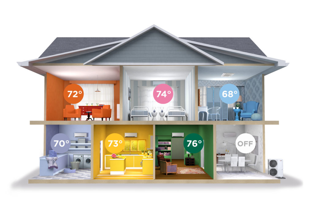 3D House Illustration for Shades of Comfort