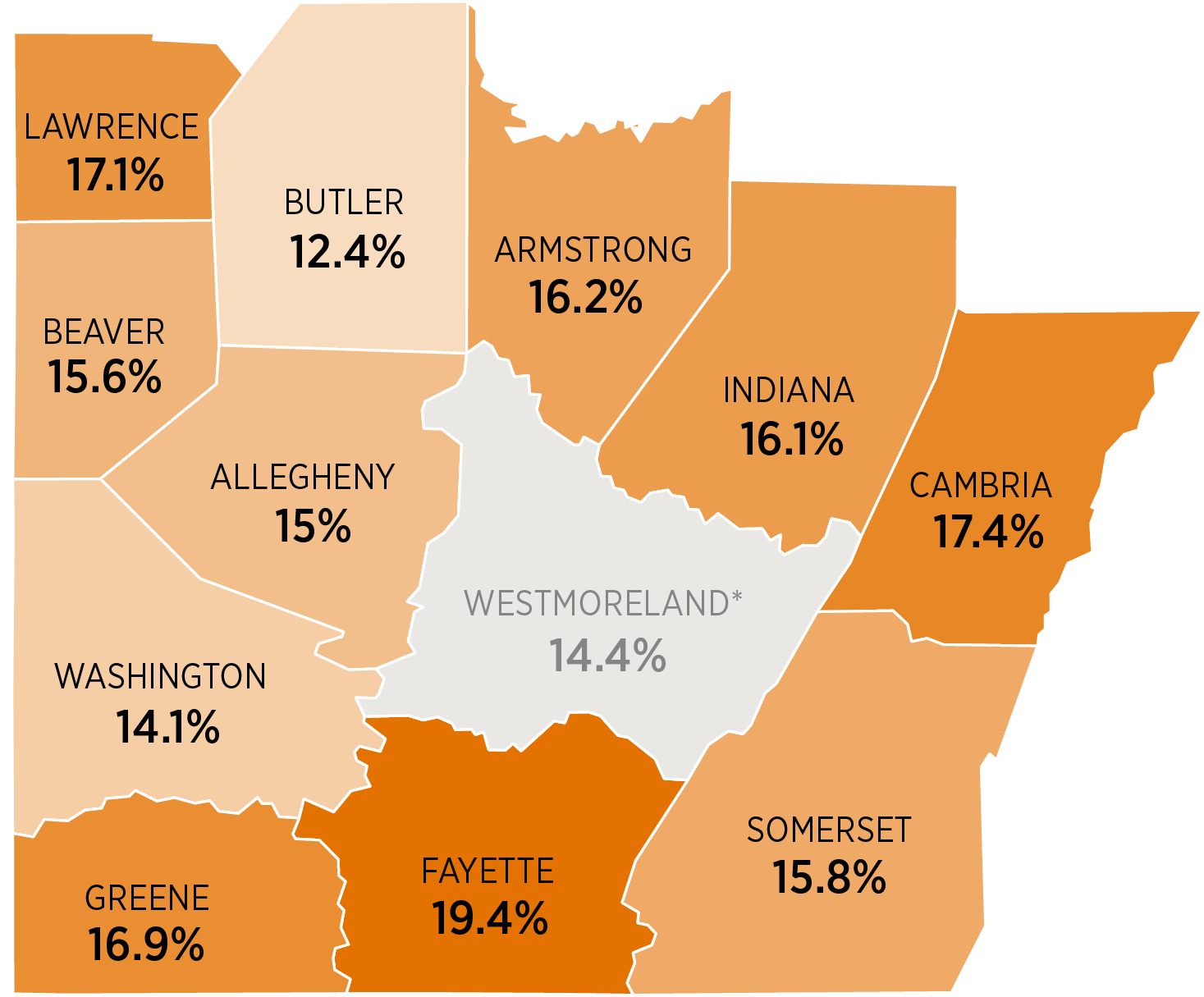 Map of counties in western PA that are affected by food insecurity