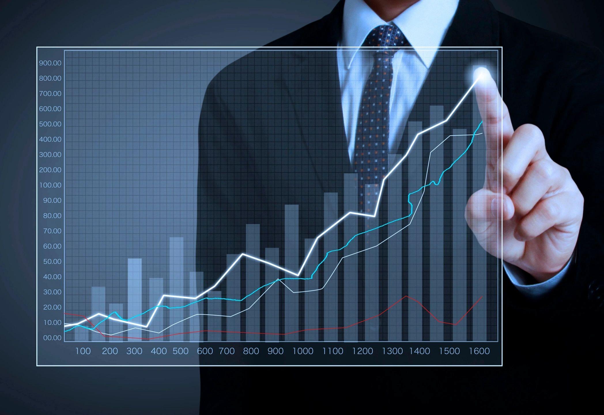 Stock Market Returns: Never a Constant
