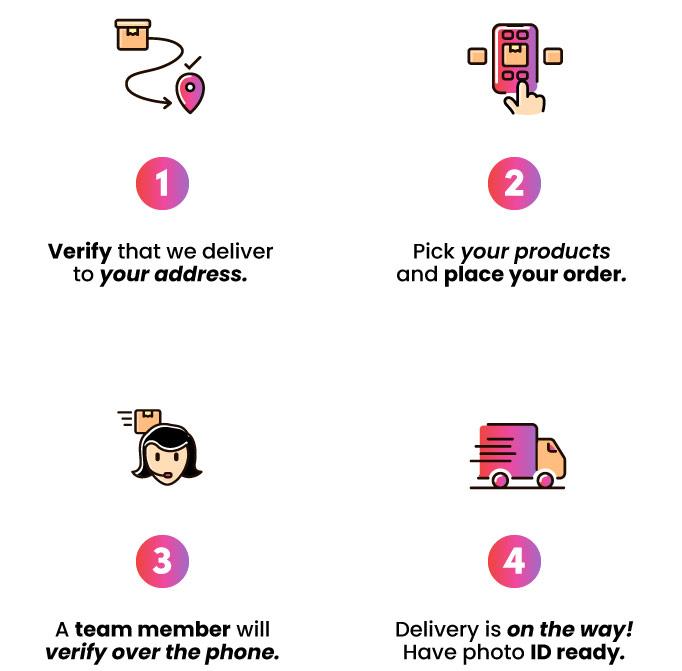How To Order Vapor Miami Beach MobileSteps