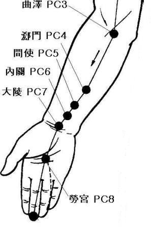 acupoints-for-carpal-tunnel