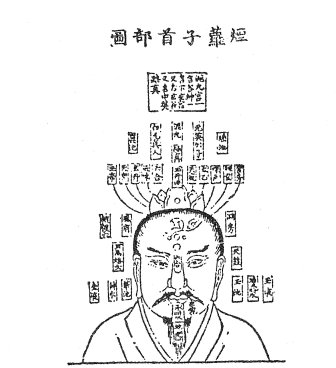 how the ancient chinese see the human mind and its functions