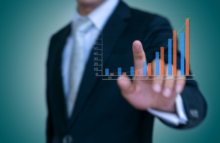 Five Strategies for Improving Sales Productivity