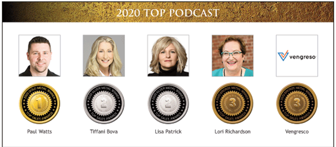 Top Podcast 2020
