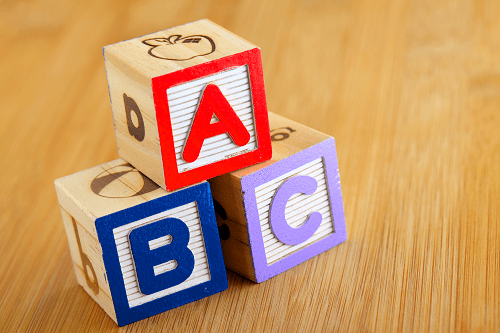 ABCs of Strategy