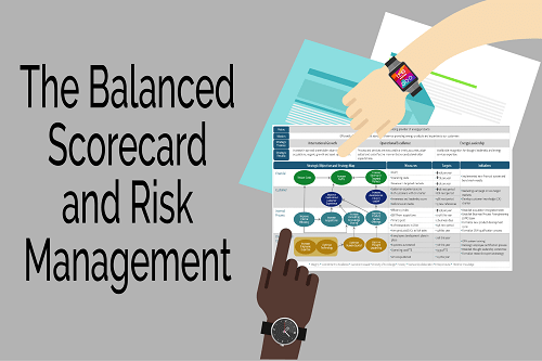 The Balanced Scorecard and Risk Management
