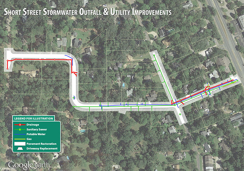 SHORT ST STORMWATER & UTILITY IMPROVEMENTS