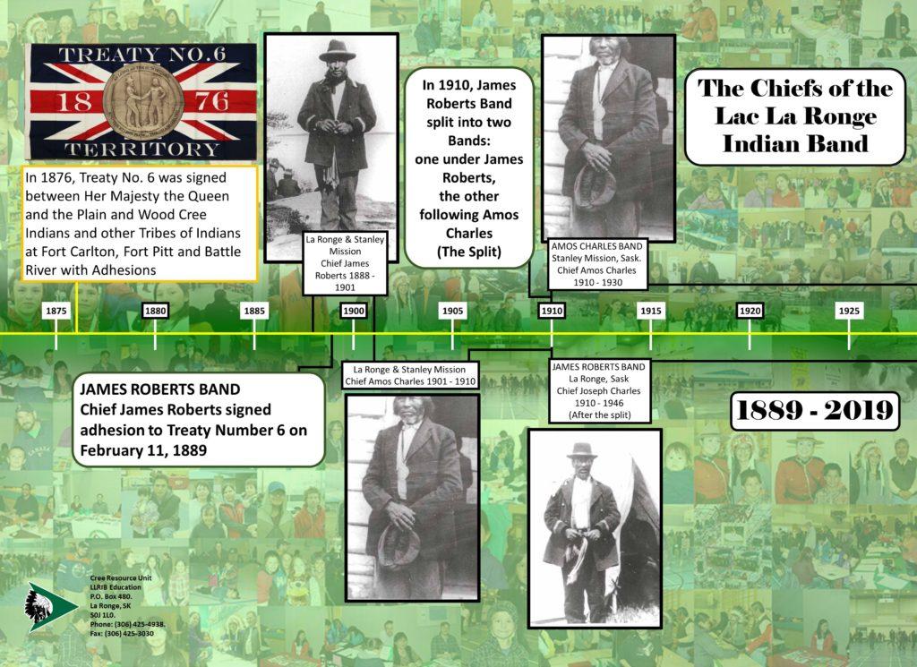 Part 1 of 3 image of llrib chief timeline