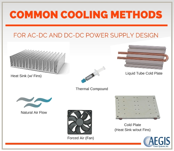 Common Cooling Methods AC-DC and DC-DC