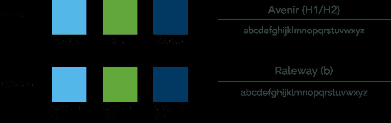 alert365-typography