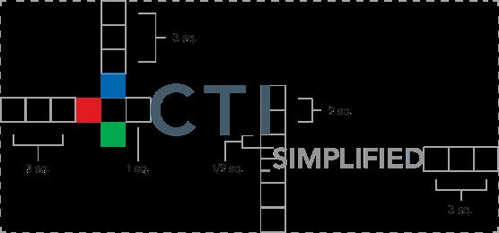 cti-proportionate_measure_image