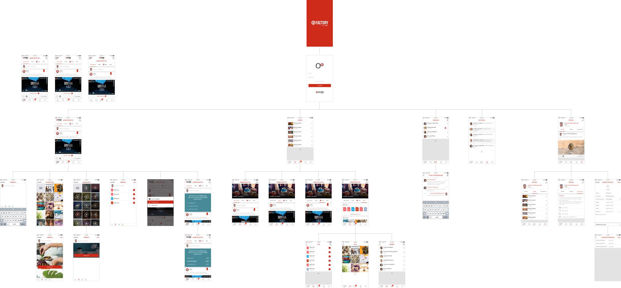 on_platform-site_map