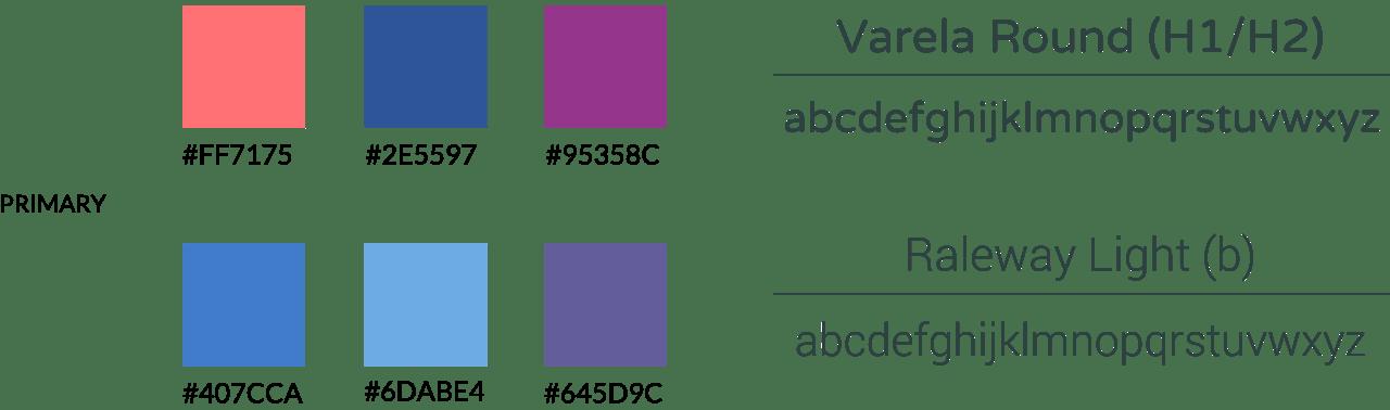 peripheri-typography