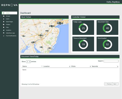 repnova-features_dashboard