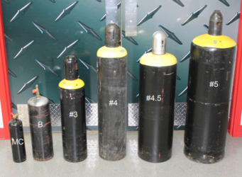 acet-cylinder-chart