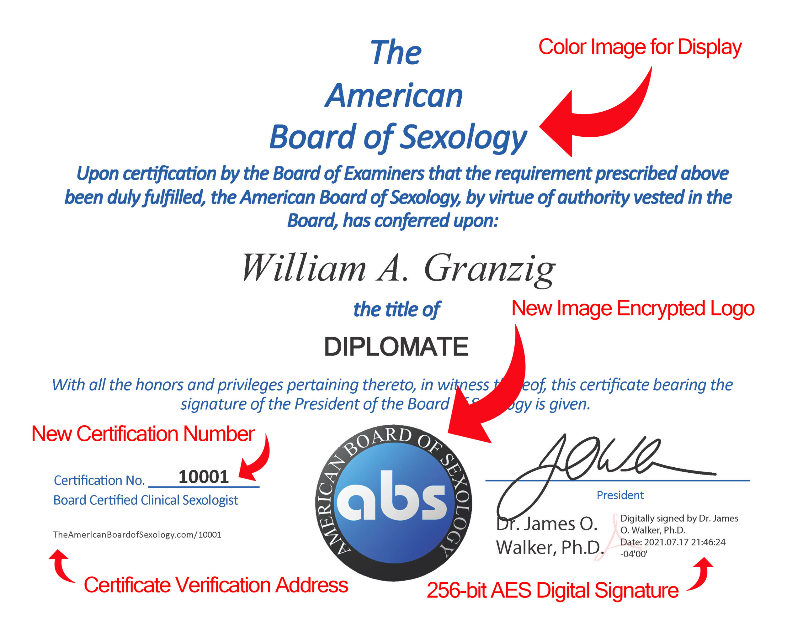 The NEW American Board of Sexology Diplomate Certificate explained