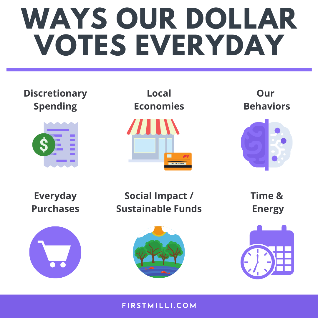 Ways Our Dollar Votes Everyday