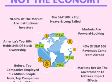 stock market is not the economy