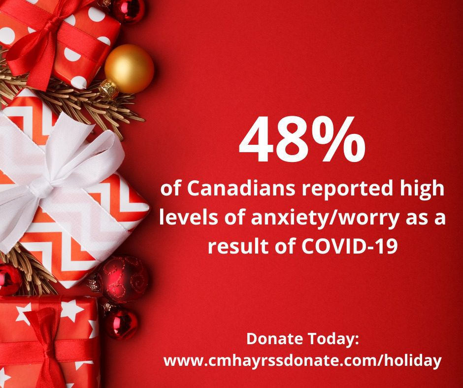 Poster of 48% of Canadians reported high levels of anxiety/worry as a result of COVID-19
