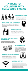 Infograph of how to volunteer with Canadian Mental Health Association York Region