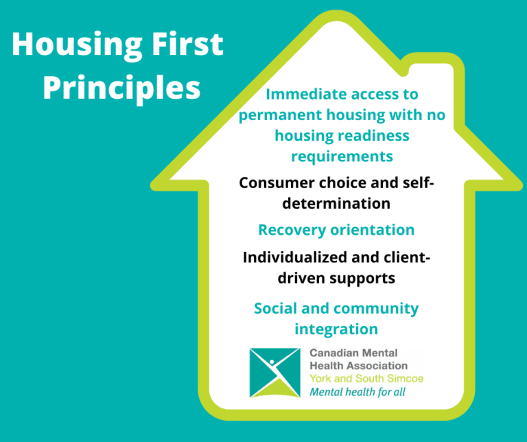 Housing first principles from CMHA