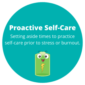 proactive self-care poster