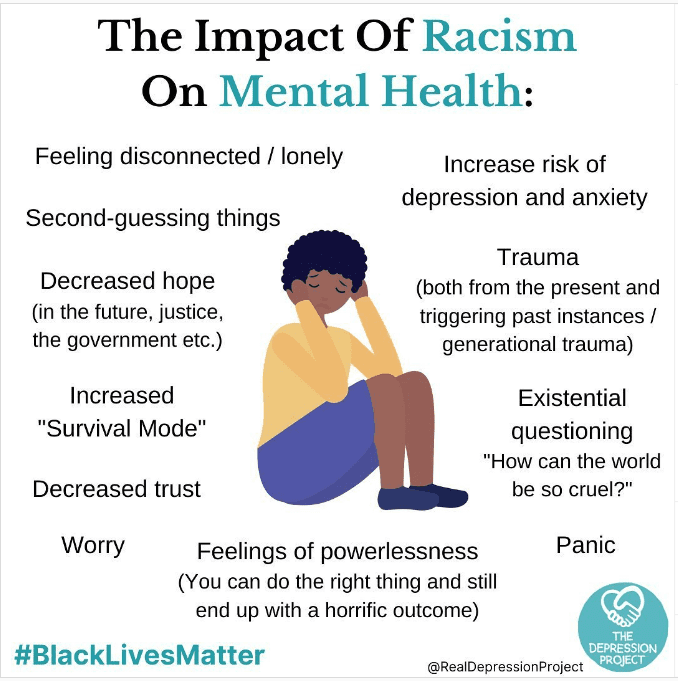 diagram of the impact of racism on mental health - black lives matter
